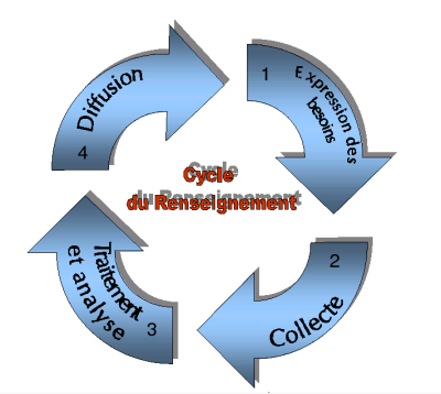 http://jean.marie.gouarne.online.fr/renseignement.png
